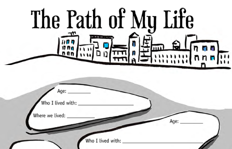 Preview of Lifebook Page: The Path of My Life